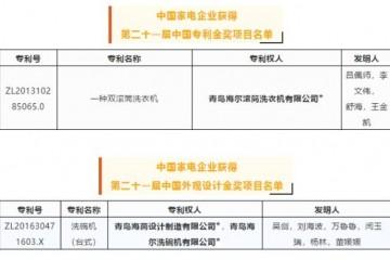 哪家专利质量高?21届中国专利奖结果出炉,海尔智家拿2金行业第一