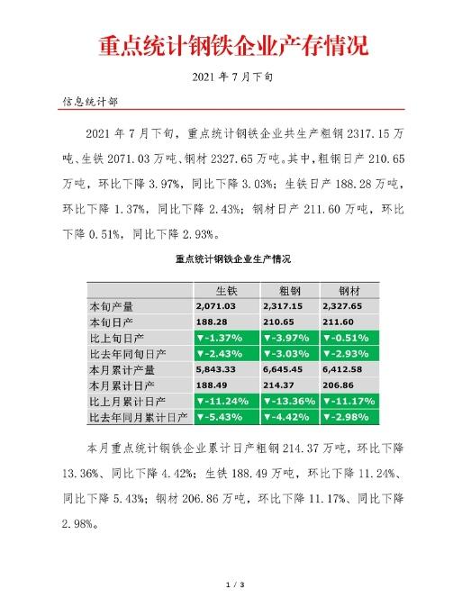 中钢协2021年7月下旬钢铁企业生产与库存情况