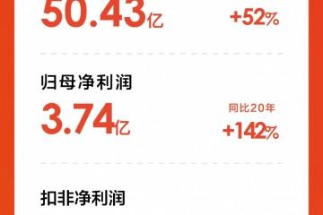 喜临门前三季度营收50.43亿,自主品牌保持强劲增长势头